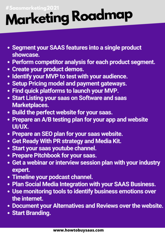 saas marketing roadmap