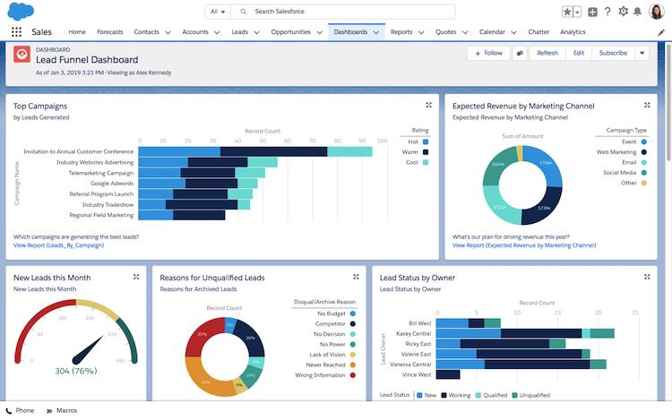 salesforce crm tool for enterprise